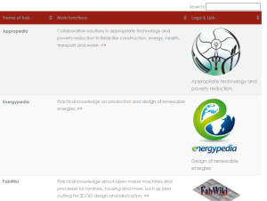 Compendium of hubs for commons-based peer production 4Dev (screenshot)